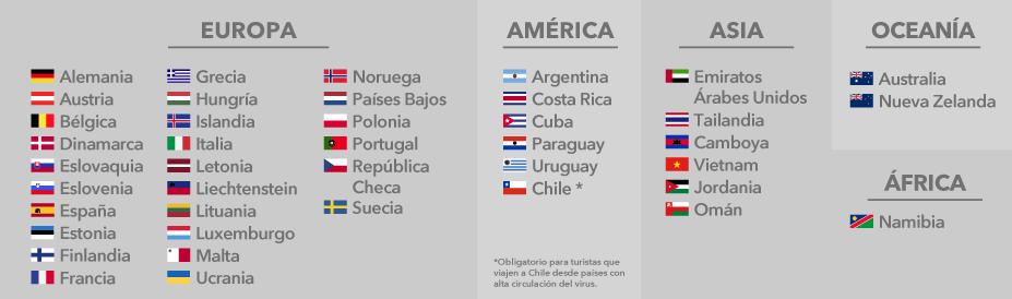 listado de paises que requieren asistencia al viajero